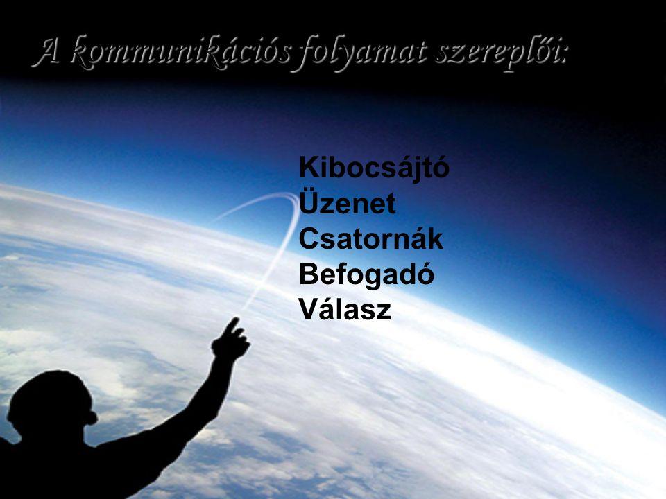 A kommunikációs folyamat szereplői: Kibocsájtó Üzenet Csatornák Befogadó Válasz