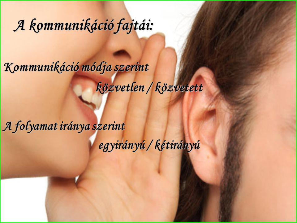 A kommunikáció fajtái: Kommunikáció módja szerint közvetlen / közvetett A folyamat iránya szerint egyirányú / kétirányú