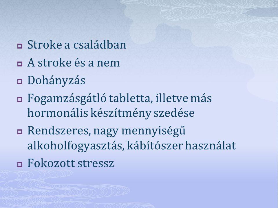  Stroke a családban  A stroke és a nem  Dohányzás  Fogamzásgátló tabletta, illetve más hormonális készítmény szedése  Rendszeres, nagy mennyiségű alkoholfogyasztás, kábítószer használat  Fokozott stressz