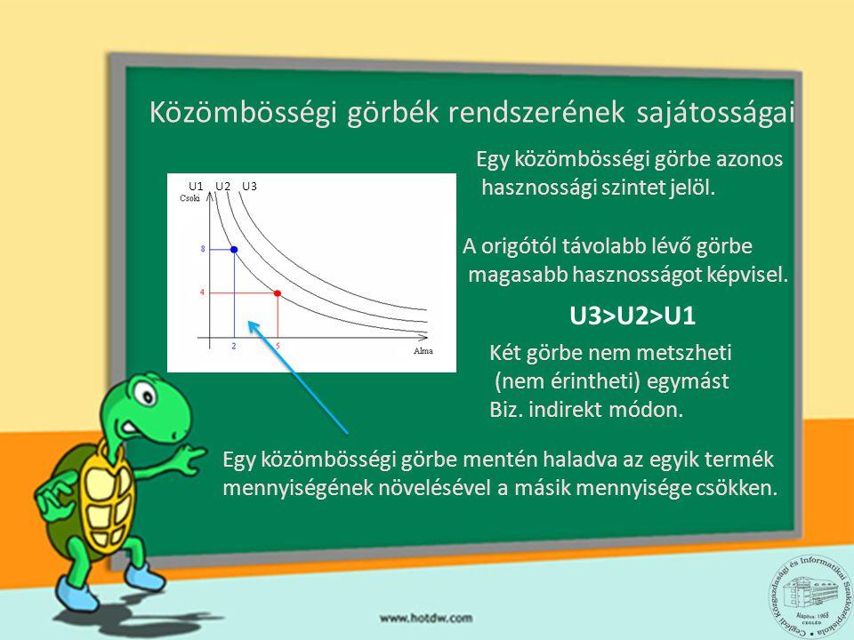 Közömbösségi görbék rendszerének sajátosságai Egy közömbösségi görbe azonos hasznossági szintet jelöl. A origótól távolabb lévő görbe magasabb hasznos