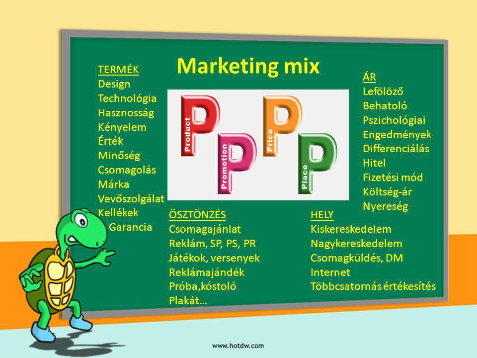 Marketing mix ÖSZTÖNZÉS Csomagajánlat Reklám, SP, PS, PR Játékok, versenyek Reklámajándék Próba,kóstoló Plakát… HELY Kiskereskedelem Nagykereskedelem