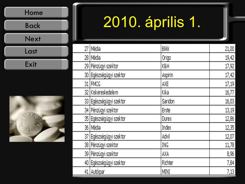 2010. április 1.