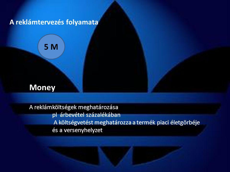 A reklámtervezés folyamata 5 M Money A reklámköltségek meghatározása pl árbevétel százalékában A költségvetést meghatározza a termék piaci életgörbéje