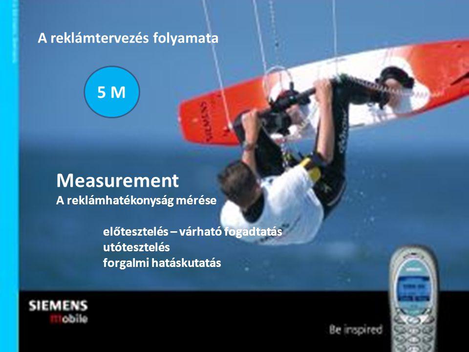 A reklámtervezés folyamata 5 M Measurement A reklámhatékonyság mérése előtesztelés – várható fogadtatás utótesztelés forgalmi hatáskutatás