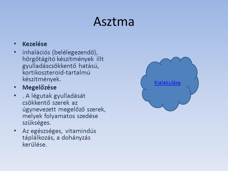 Asztma Kezelése inhalációs (belélegezendő), hörgőtágító készítmények illt gyulladáscsökkentő hatású, kortikoszteroid-tartalmú készítmények.