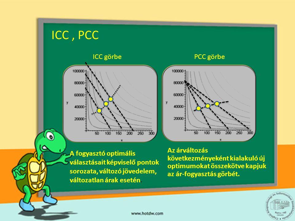 ICC, PCC ICC görbe A fogyasztó optimális választásait képviselő pontok sorozata, változó jövedelem, változatlan árak esetén. PCC görbe Az árváltozás k