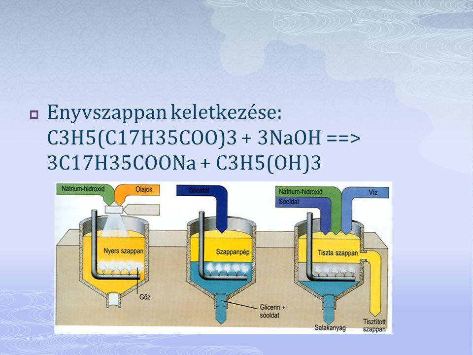  Enyvszappan keletkezése: C3H5(C17H35COO)3 + 3NaOH ==> 3C17H35COONa + C3H5(OH)3