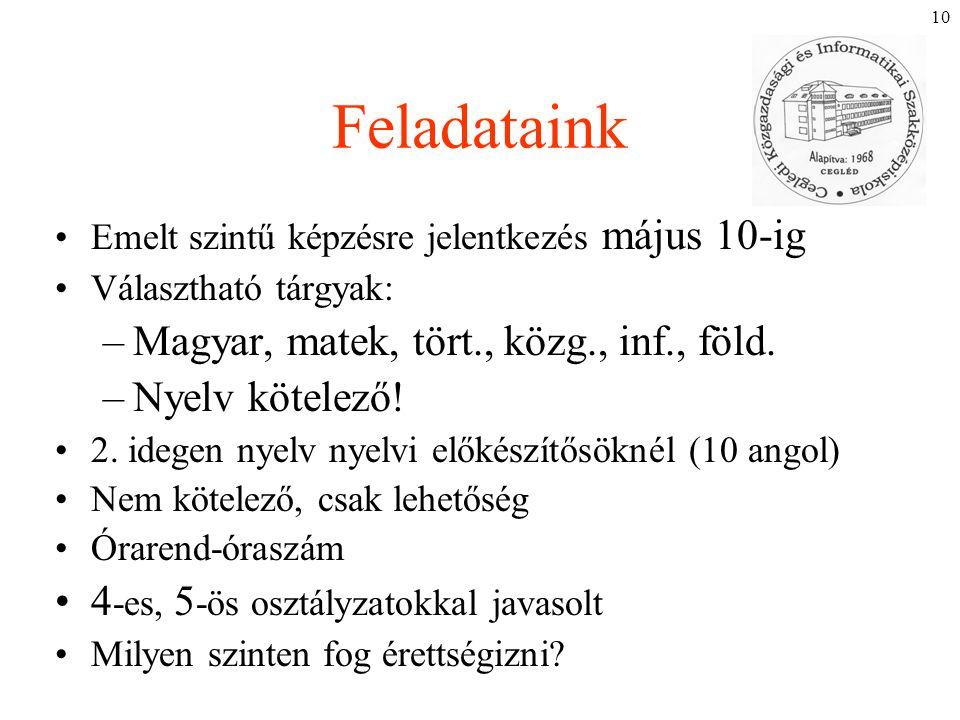 10 Feladataink Emelt szintű képzésre jelentkezés május 10-ig Választható tárgyak: –Magyar, matek, tört., közg., inf., föld.