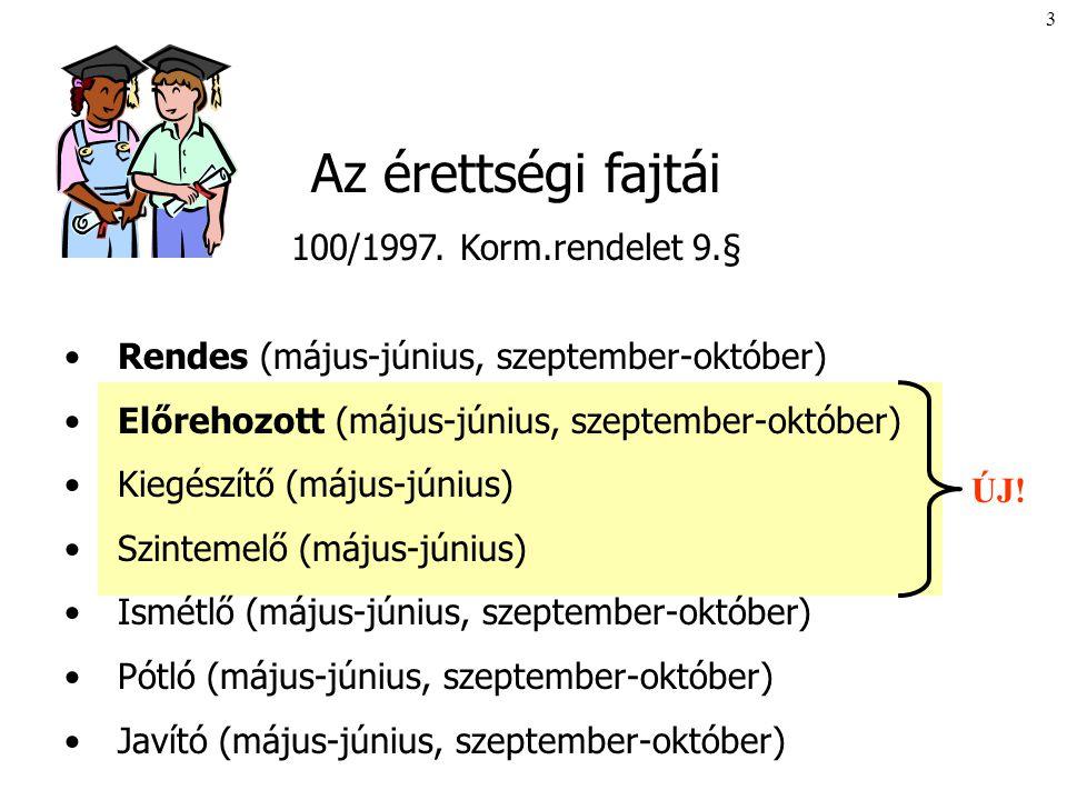 Angol Német Informatika 45261 50206 56302 26256 26364 26399 26965 29018 28159 A középszintű vizsgaeredmények összehasonlítása korábbi vizsgarendszer – 2006.