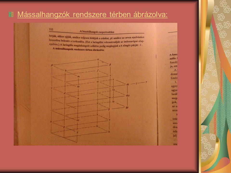 Mássalhangzók rendszere térben ábrázolva: