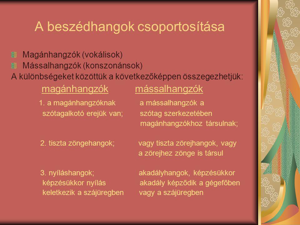 A beszédhangok csoportosítása Magánhangzók (vokálisok) Mássalhangzók (konszonánsok) A különbségeket közöttük a következőképpen összegezhetjük: magánha