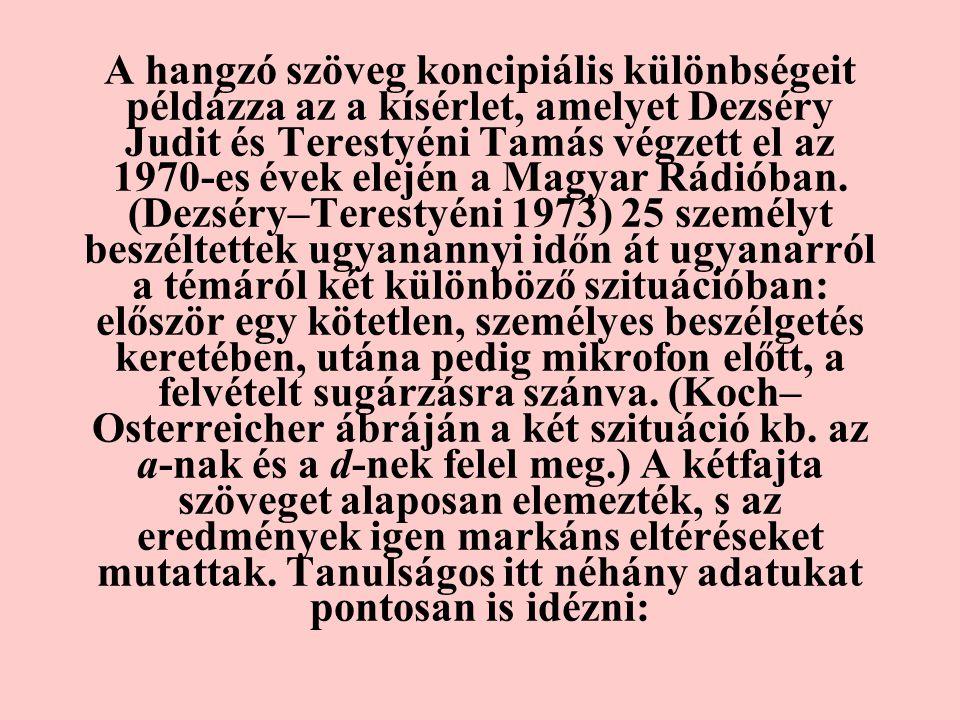 A hangzó szöveg koncipiális különbségeit példázza az a kísérlet, amelyet Dezséry Judit és Terestyéni Tamás végzett el az 1970-es évek elején a Magyar Rádióban.