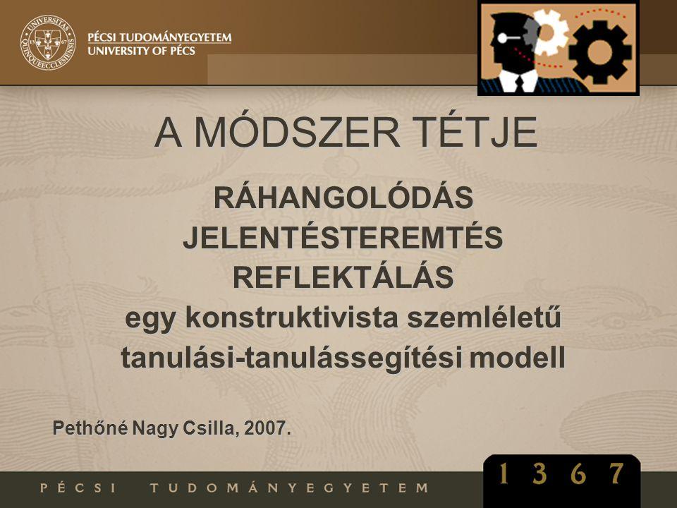 A MÓDSZER TÉTJE RÁHANGOLÓDÁSJELENTÉSTEREMTÉSREFLEKTÁLÁS egy konstruktivista szemléletű tanulási-tanulássegítési modell Pethőné Nagy Csilla, 2007.