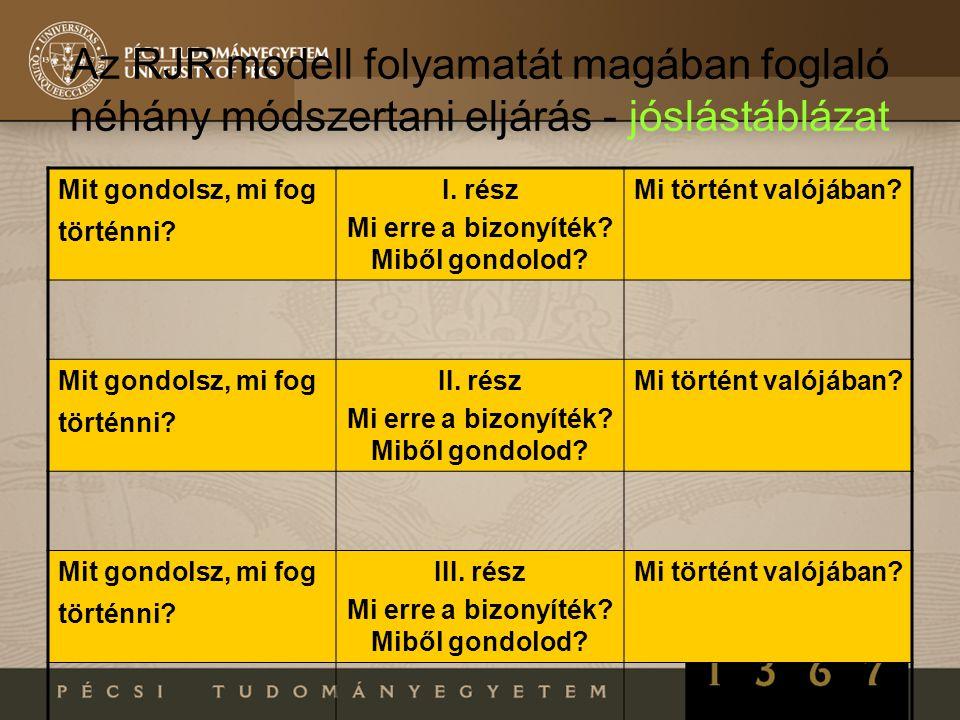 Az RJR modell folyamatát magában foglaló néhány módszertani eljárás - jóslástáblázat Mit gondolsz, mi fog történni? I. rész Mi erre a bizonyíték? Mibő