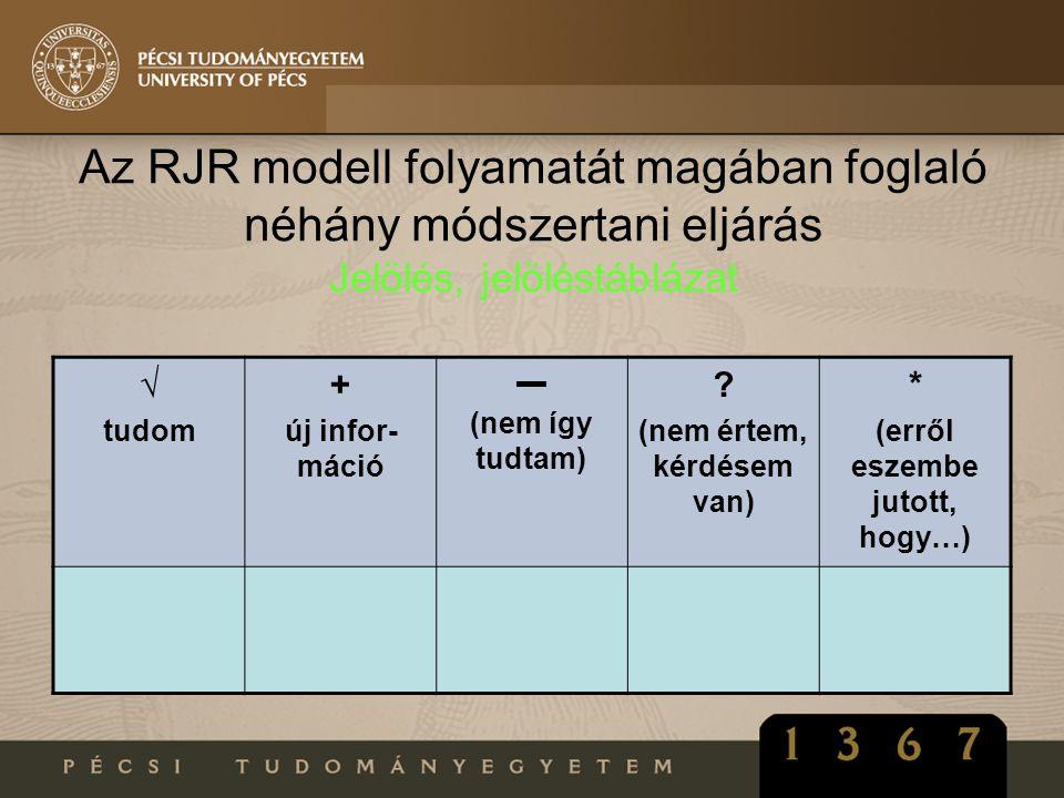 Az RJR modell folyamatát magában foglaló néhány módszertani eljárás Jelölés, jelöléstáblázat √ tudom + új infor- máció ▬ (nem így tudtam) ? (nem értem
