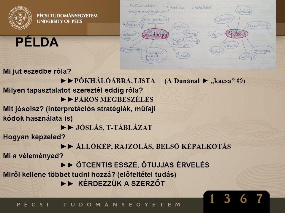 """RJR MODELL FÁZISAI (tanulás és tanítás) Jelentésteremtés ismerkedés az új információkkal, jelentéstulajdonítás (információfeldolgozás), a megértési folyamat nyomon követése, hídépítés meglévő és új ismeretek között (""""lehorgonyozódás ) (D ▲ IH ▲ D ▲ T - interakciók)"""