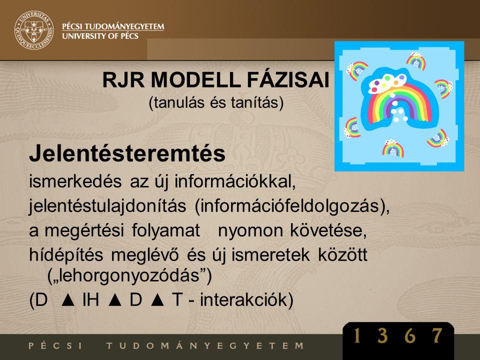 RJR MODELL FÁZISAI (tanulás és tanítás) Jelentésteremtés ismerkedés az új információkkal, jelentéstulajdonítás (információfeldolgozás), a megértési fo