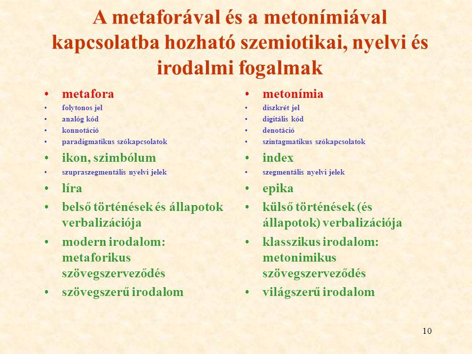 10 A metaforával és a metonímiával kapcsolatba hozható szemiotikai, nyelvi és irodalmi fogalmak metafora folytonos jel analóg kód konnotáció paradigma