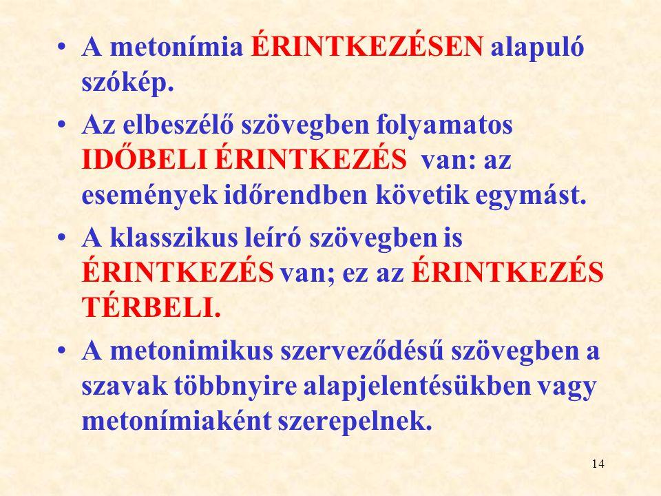 14 A metonímia ÉRINTKEZÉSEN alapuló szókép. Az elbeszélő szövegben folyamatos IDŐBELI ÉRINTKEZÉS van: az események időrendben követik egymást. A klass