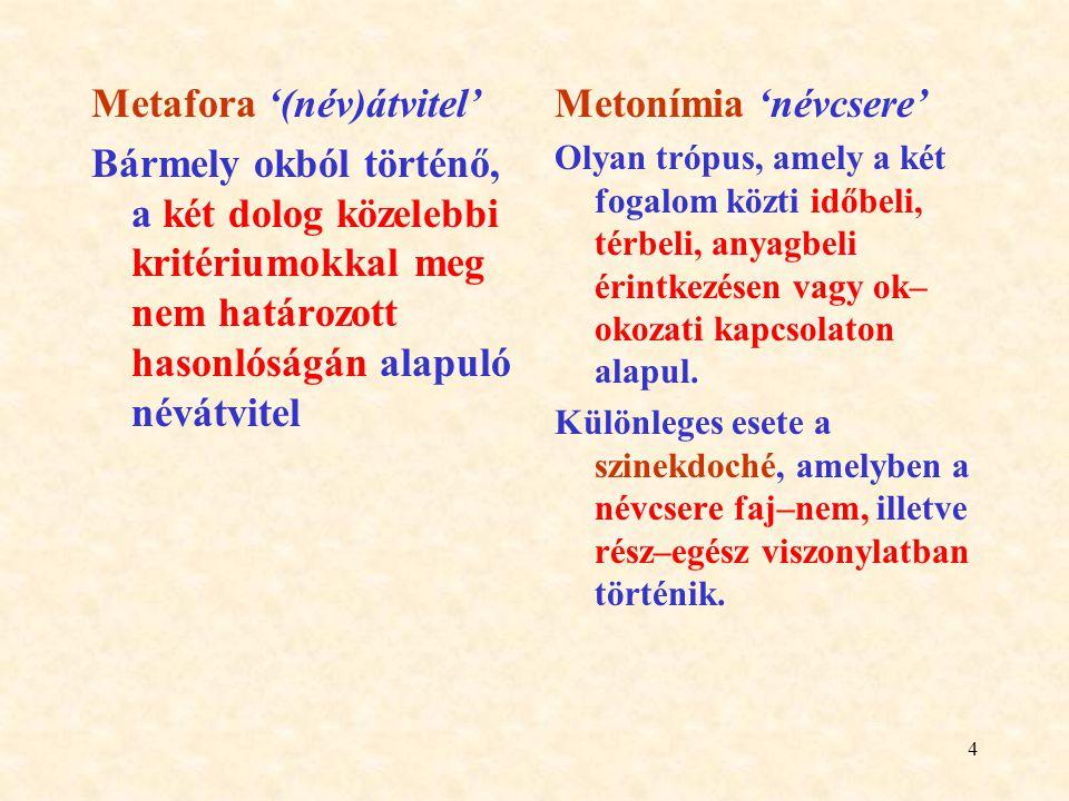 4 Metafora '(név)átvitel' Bármely okból történő, a két dolog közelebbi kritériumokkal meg nem határozott hasonlóságán alapuló névátvitel Metonímia 'né