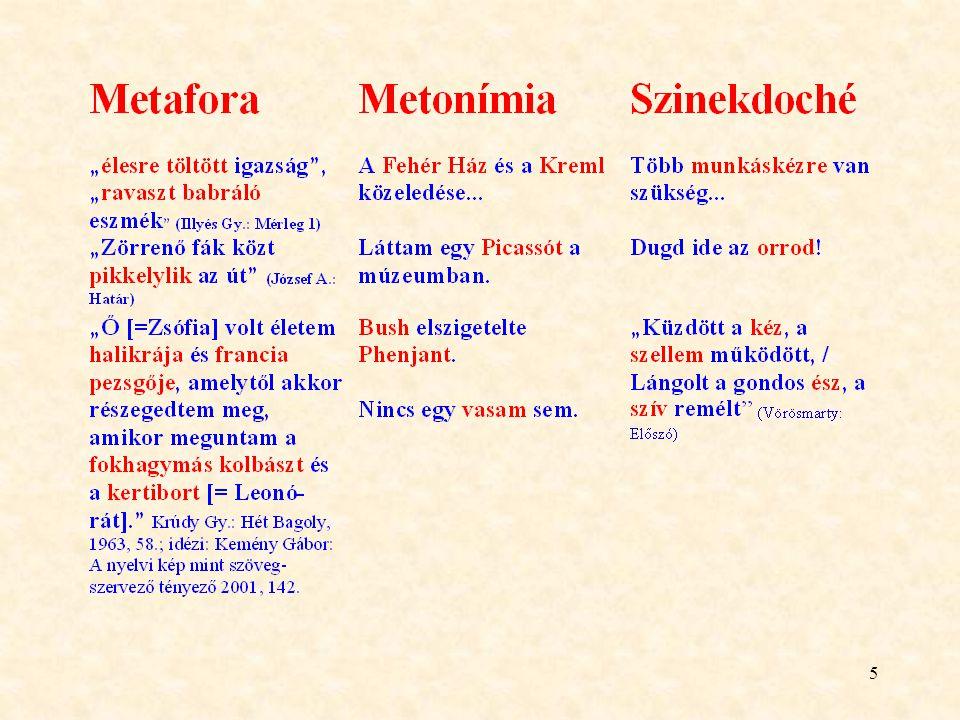 16 Metaforikus szerveződésű szöveg II.