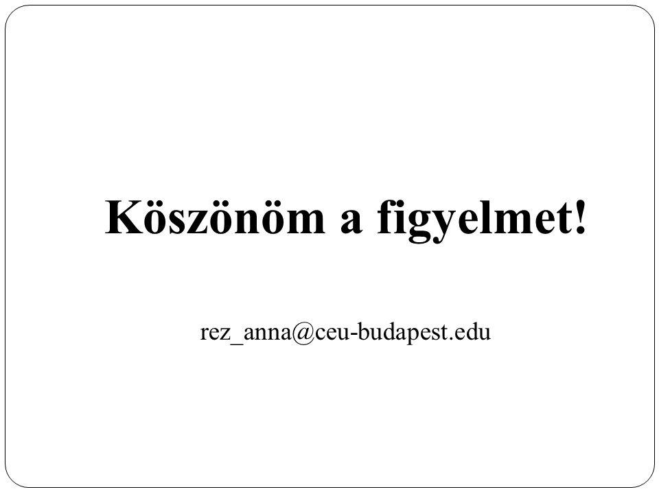 Köszönöm a figyelmet! rez_anna@ceu-budapest.edu