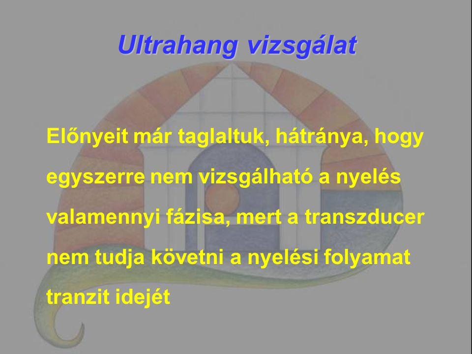 Ultrahang vizsgálat Előnyeit már taglaltuk, hátránya, hogy egyszerre nem vizsgálható a nyelés valamennyi fázisa, mert a transzducer nem tudja követni