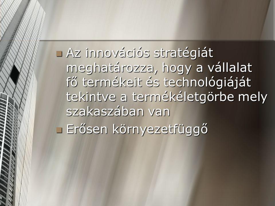 Az innovációs stratégiát meghatározza, hogy a vállalat fő termékeit és technológiáját tekintve a termékéletgörbe mely szakaszában van Az innovációs st