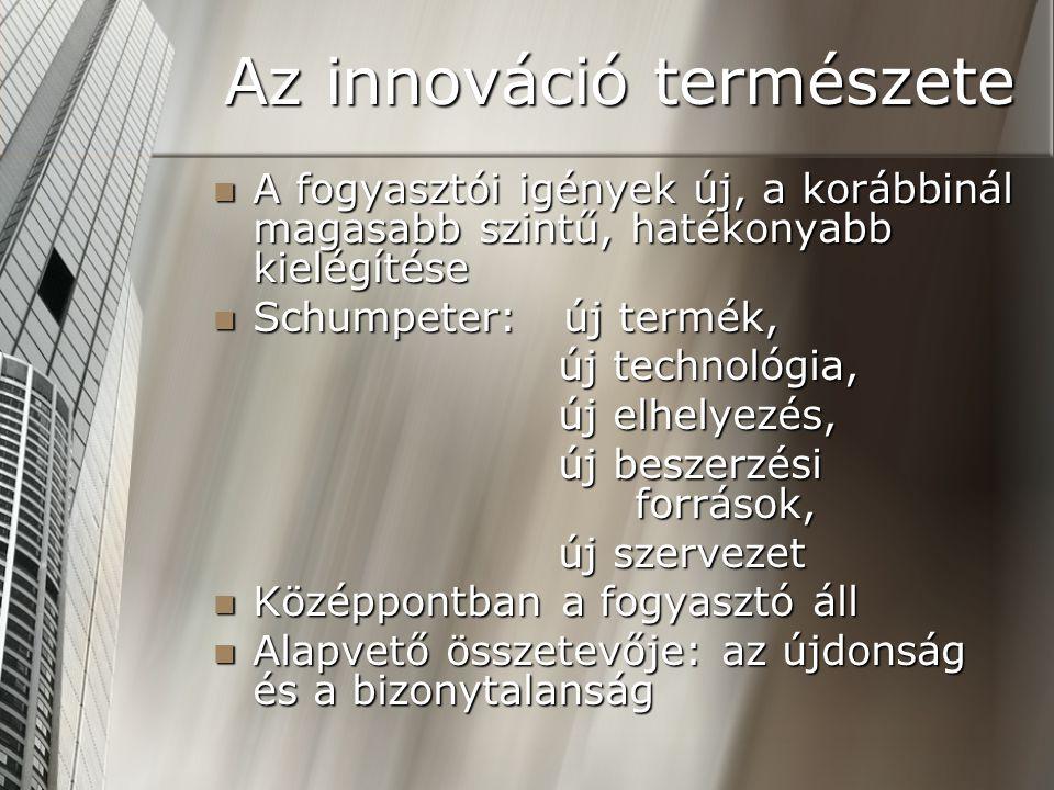 Az innováció területei szervezési/szervezeti innováció (a szervezet átalakítása) szervezési/szervezeti innováció (a szervezet átalakítása) termék innováció (új termék/szolgáltatás előállítása) termék innováció (új termék/szolgáltatás előállítása) eljárás innováció (pl.