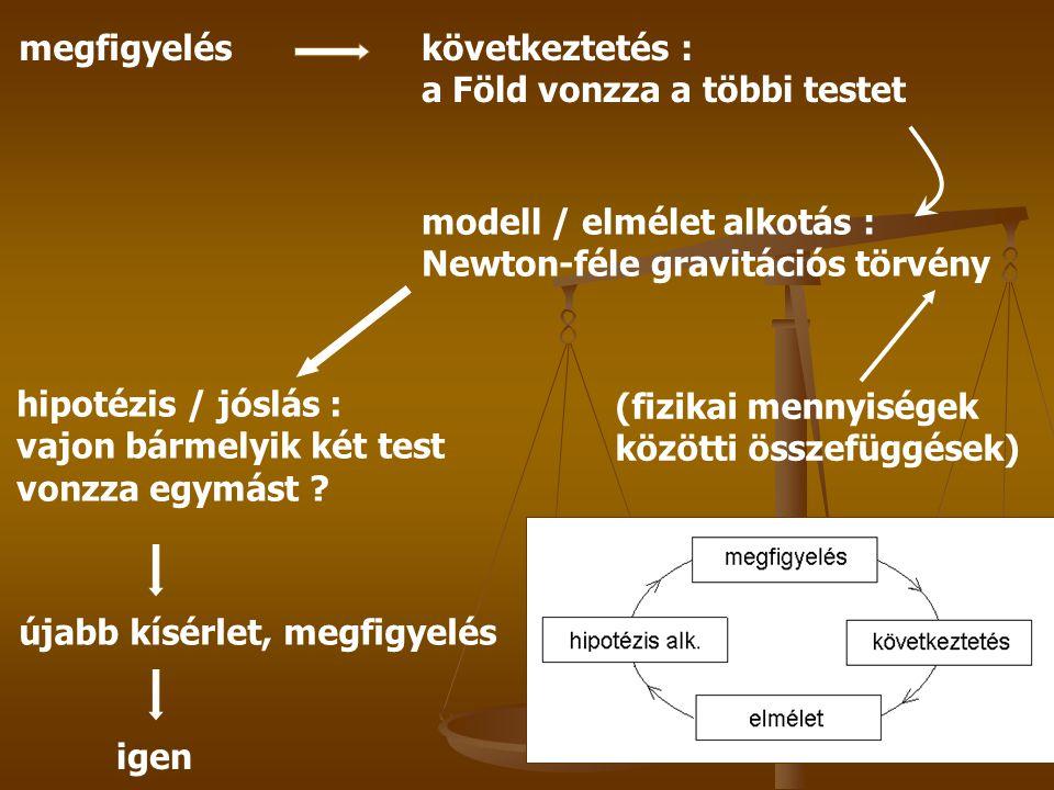 A FIZIKA TÁRGYA Fizikai mennyiségek: Fizikai mennyiségek: - A jelenségek kvantitatív (mennyiségi) leírásához szükségesek.