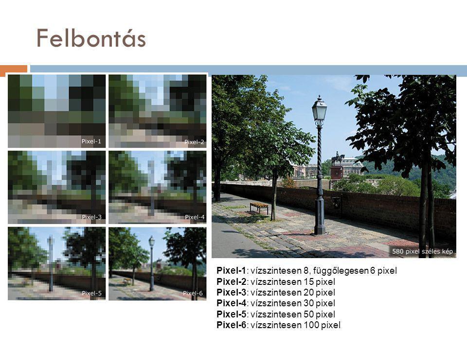 Felbontás Pixel-1: vízszintesen 8, függőlegesen 6 pixel Pixel-2: vízszintesen 15 pixel Pixel-3: vízszintesen 20 pixel Pixel-4: vízszintesen 30 pixel Pixel-5: vízszintesen 50 pixel Pixel-6: vízszintesen 100 pixel