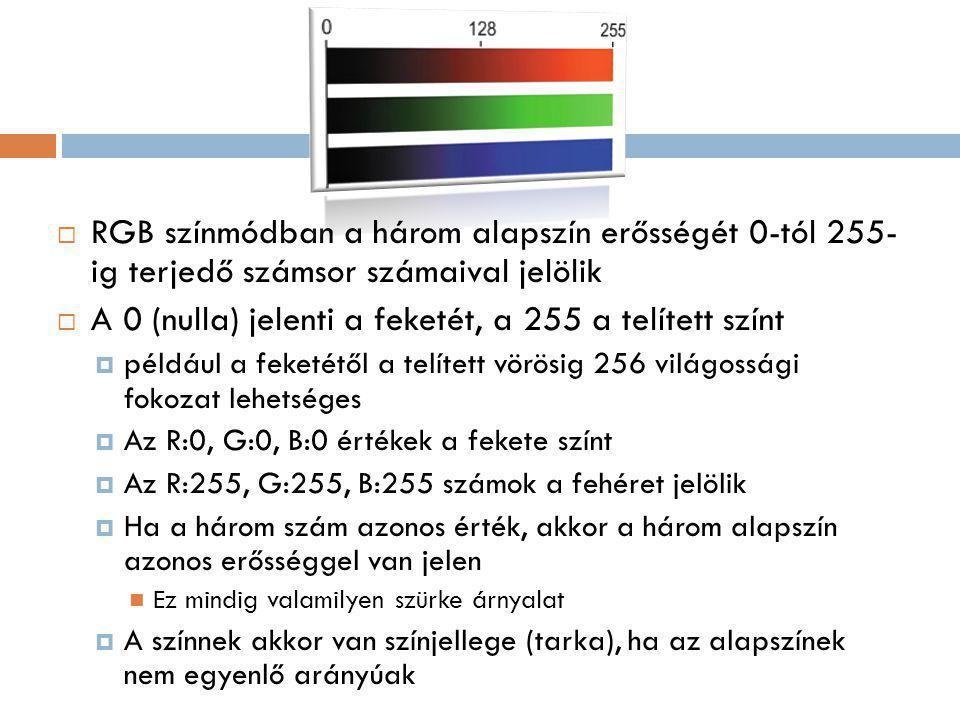  RGB színmódban a három alapszín erősségét 0-tól 255- ig terjedő számsor számaival jelölik  A 0 (nulla) jelenti a feketét, a 255 a telített színt  például a feketétől a telített vörösig 256 világossági fokozat lehetséges  Az R:0, G:0, B:0 értékek a fekete színt  Az R:255, G:255, B:255 számok a fehéret jelölik  Ha a három szám azonos érték, akkor a három alapszín azonos erősséggel van jelen Ez mindig valamilyen szürke árnyalat  A színnek akkor van színjellege (tarka), ha az alapszínek nem egyenlő arányúak