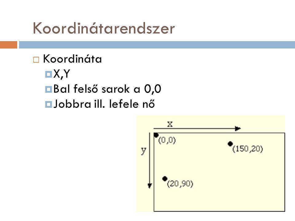 Koordinátarendszer  Koordináta  X,Y  Bal felső sarok a 0,0  Jobbra ill. lefele nő