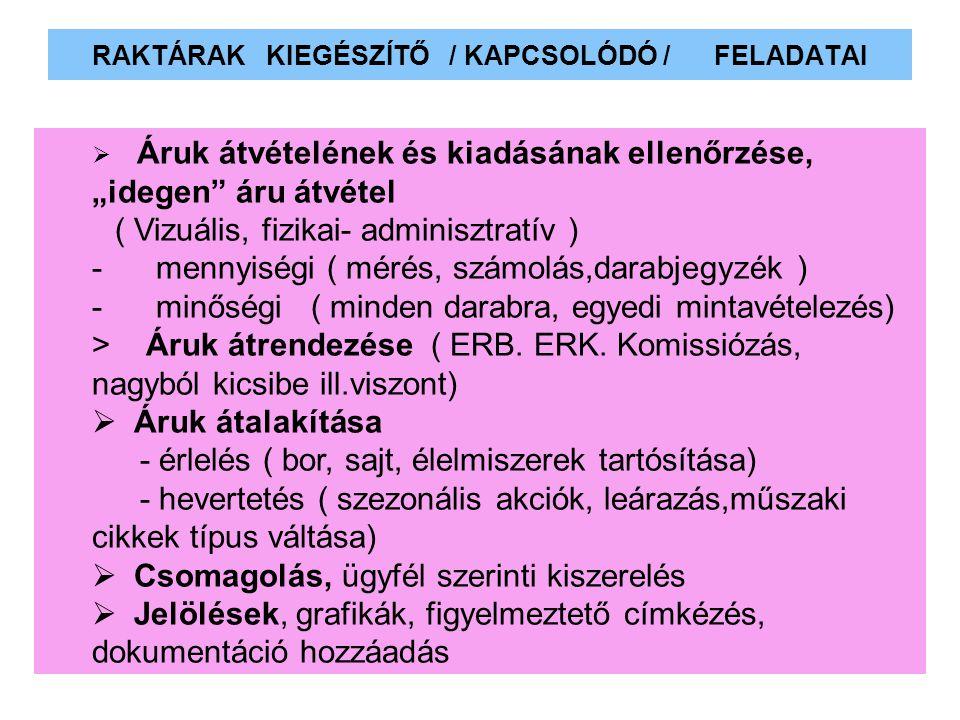 """RAKTÁRAK KIEGÉSZÍTŐ / KAPCSOLÓDÓ / FELADATAI  Áruk átvételének és kiadásának ellenőrzése, """"idegen"""" áru átvétel ( Vizuális, fizikai- adminisztratív )"""