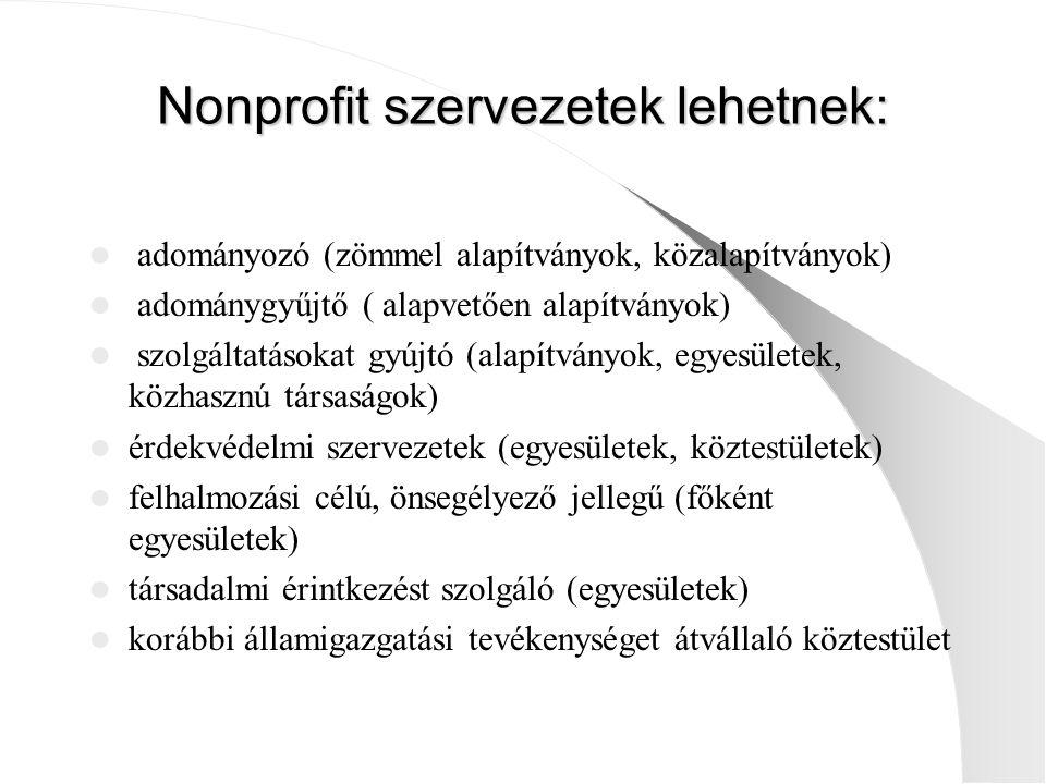 Nonprofit szervezetek lehetnek: adományozó (zömmel alapítványok, közalapítványok) adománygyűjtő ( alapvetően alapítványok) szolgáltatásokat gyújtó (al