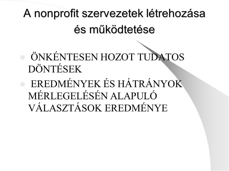 A nonprofit szervezetek létrehozása és működtetése ÖNKÉNTESEN HOZOT TUDATOS DÖNTÉSEK EREDMÉNYEK ÉS HÁTRÁNYOK MÉRLEGELÉSÉN ALAPULÓ VÁLASZTÁSOK EREDMÉNY