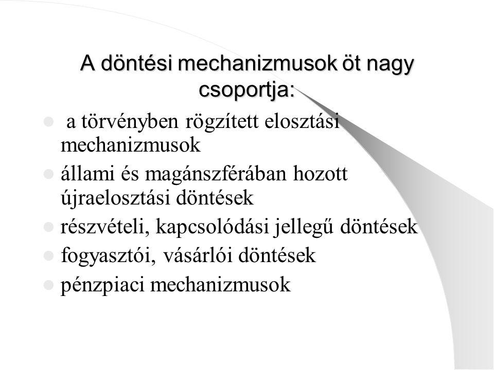A döntési mechanizmusok öt nagy csoportja: a törvényben rögzített elosztási mechanizmusok állami és magánszférában hozott újraelosztási döntések részv