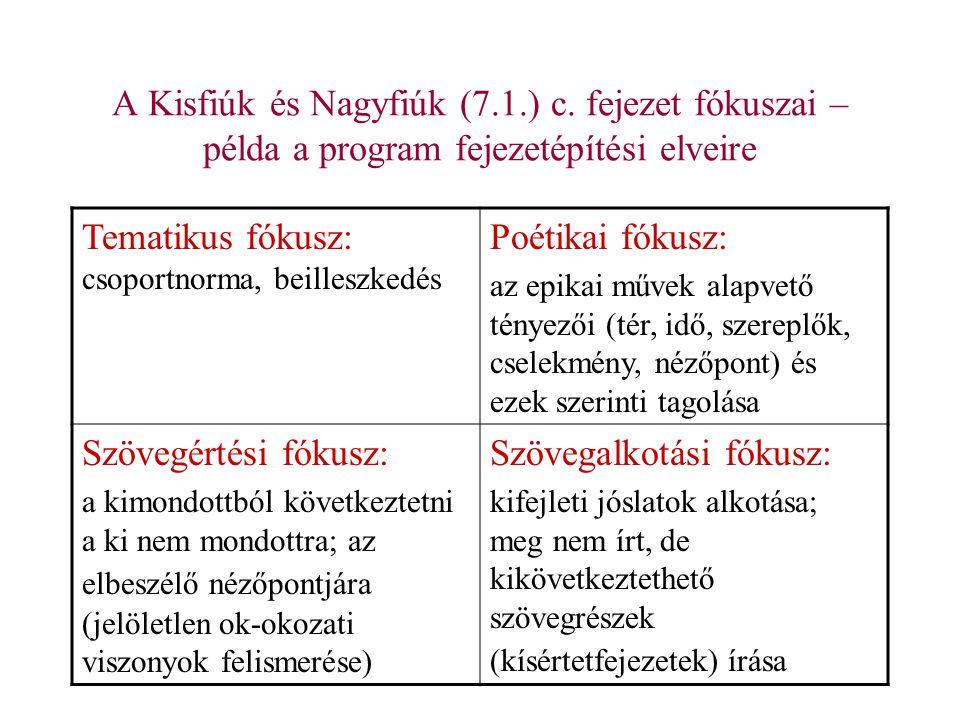 A Kisfiúk és Nagyfiúk (7.1.) c. fejezet fókuszai – példa a program fejezetépítési elveire Tematikus fókusz: csoportnorma, beilleszkedés Poétikai fókus
