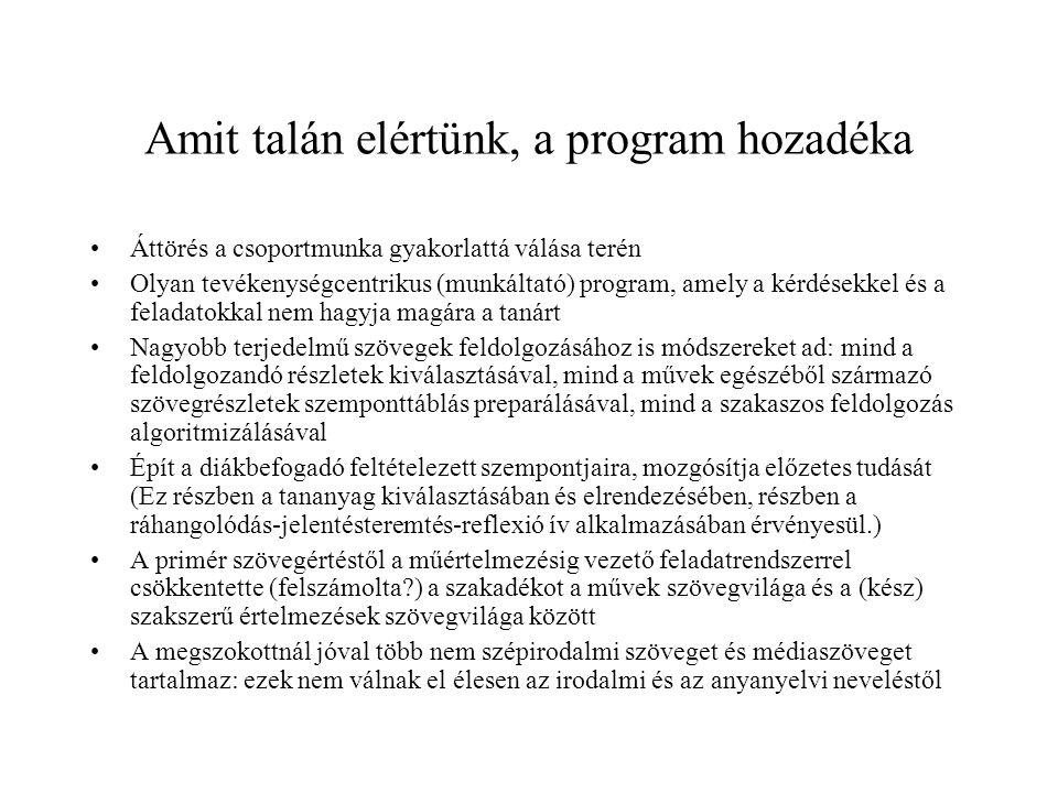 Amit talán elértünk, a program hozadéka Áttörés a csoportmunka gyakorlattá válása terén Olyan tevékenységcentrikus (munkáltató) program, amely a kérdé