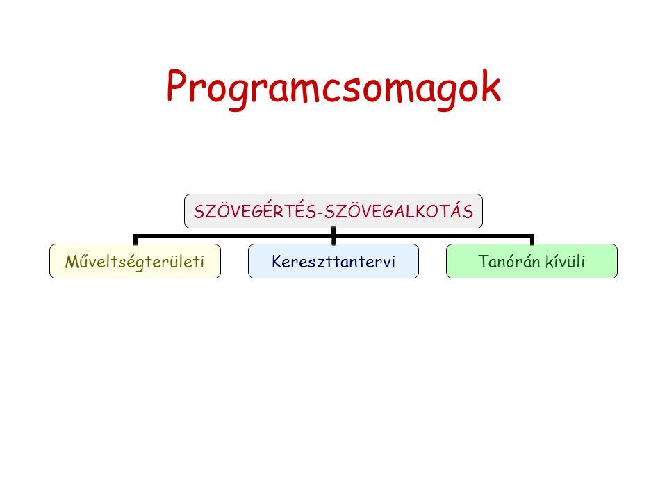 Programcsomagok SZÖVEGÉRTÉS- SZÖVEGALKOTÁS MűveltségterületiKereszttanterviTanórán kívüli