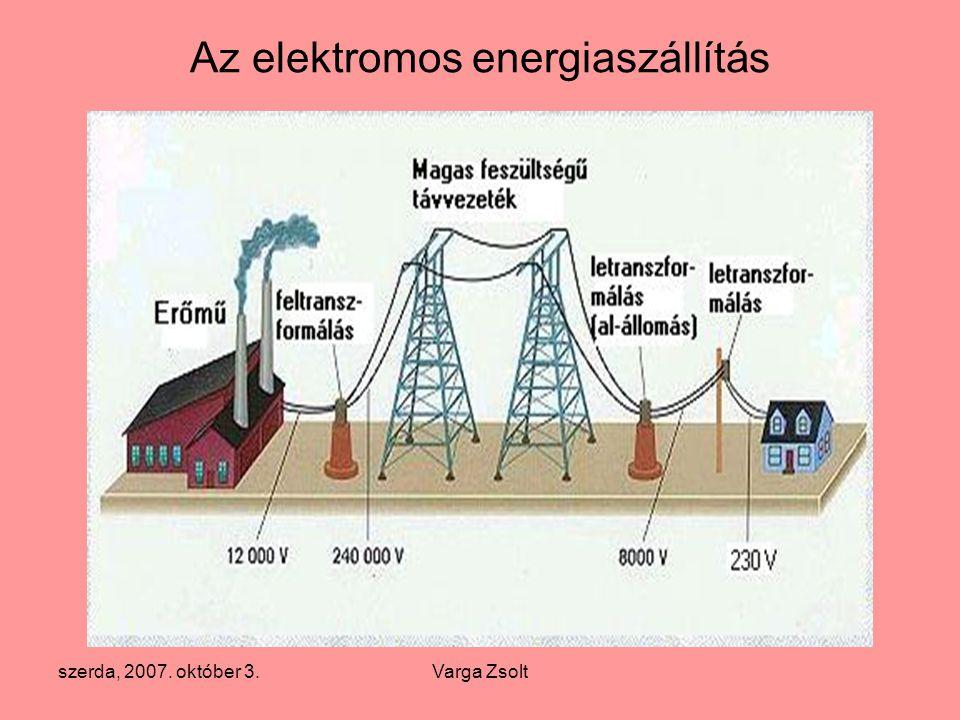 szerda, 2007. október 3.Varga Zsolt Az elektromos energiaszállítás