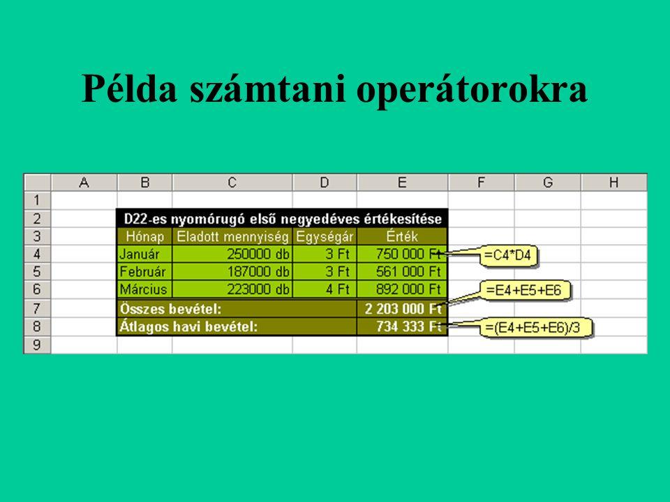 Példa számtani operátorokra