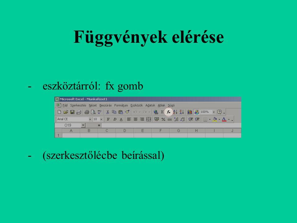 Függvények elérése -eszköztárról: fx gomb -(szerkesztőlécbe beírással)