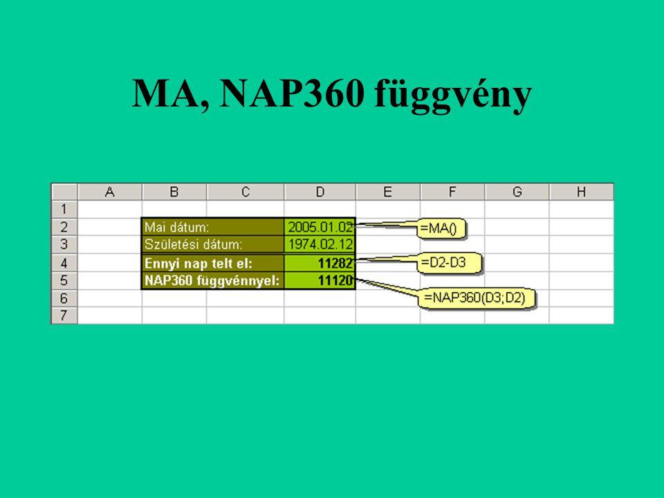 MA, NAP360 függvény