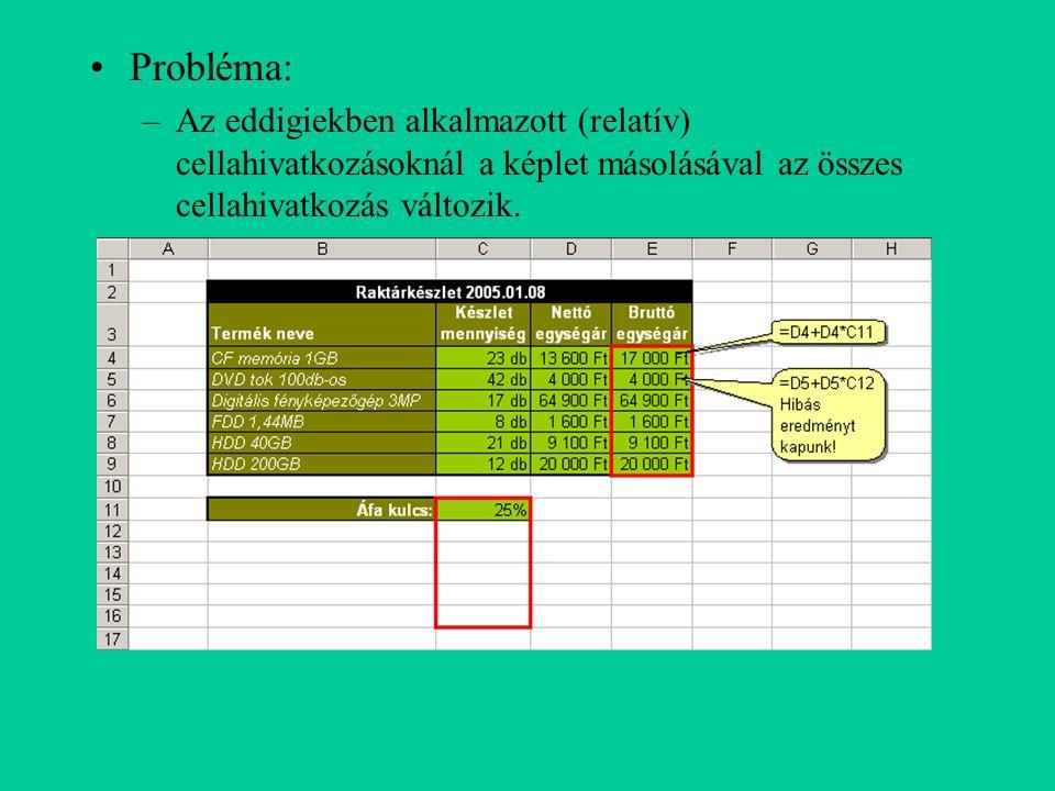 Probléma: –Az eddigiekben alkalmazott (relatív) cellahivatkozásoknál a képlet másolásával az összes cellahivatkozás változik.