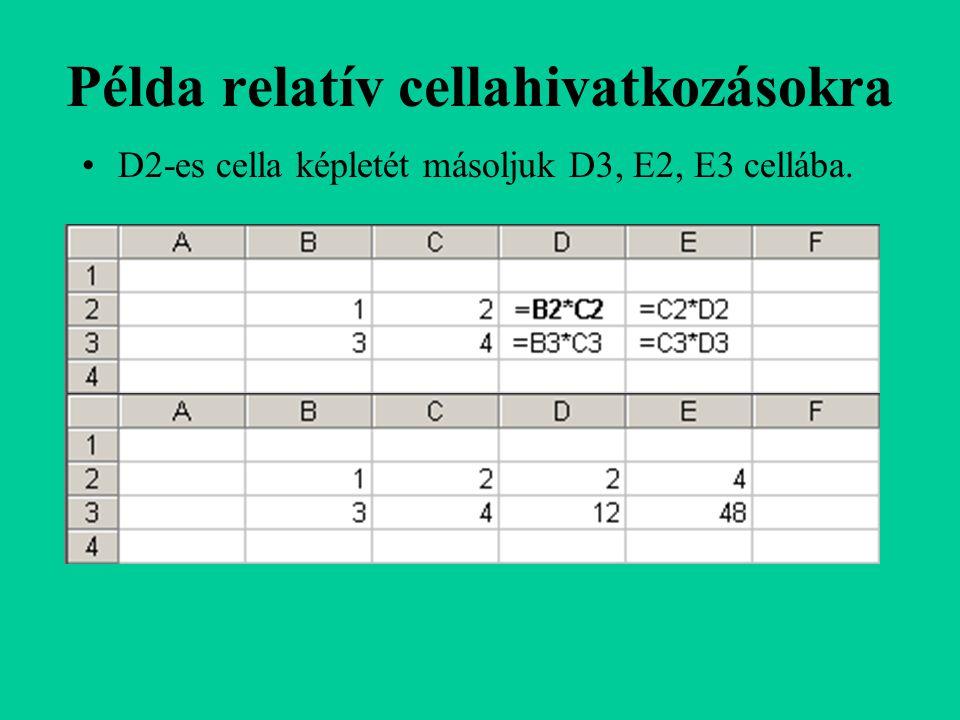 Példa relatív cellahivatkozásokra D2-es cella képletét másoljuk D3, E2, E3 cellába.