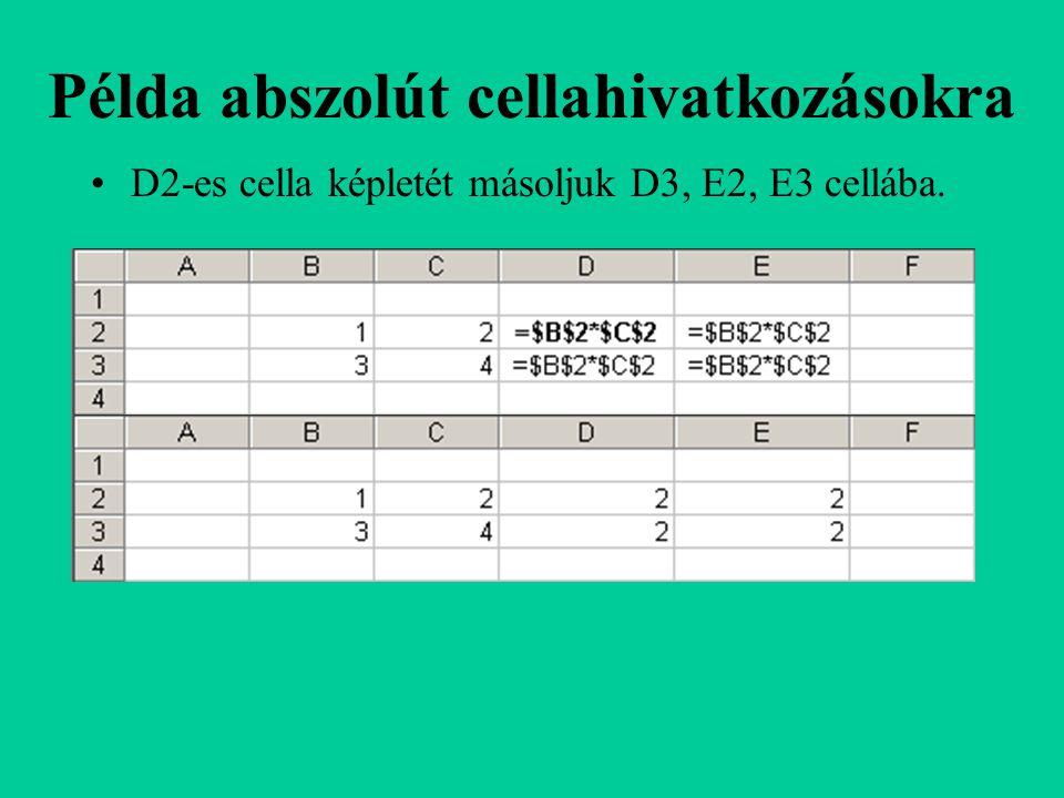 Példa abszolút cellahivatkozásokra D2-es cella képletét másoljuk D3, E2, E3 cellába.