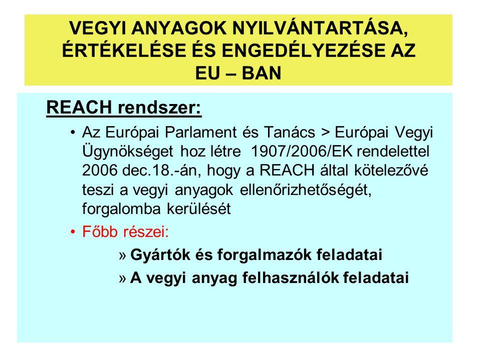 VEGYI ANYAGOK NYILVÁNTARTÁSA, ÉRTÉKELÉSE ÉS ENGEDÉLYEZÉSE AZ EU – BAN REACH rendszer: Az Európai Parlament és Tanács > Európai Vegyi Ügynökséget hoz l