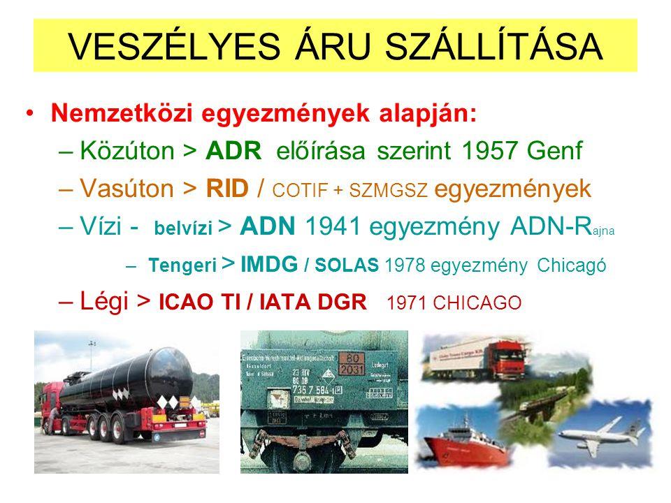 VESZÉLYES ÁRU SZÁLLÍTÁSA Nemzetközi egyezmények alapján: –Közúton > ADR előírása szerint 1957 Genf –Vasúton > RID / COTIF + SZMGSZ egyezmények –Vízi -