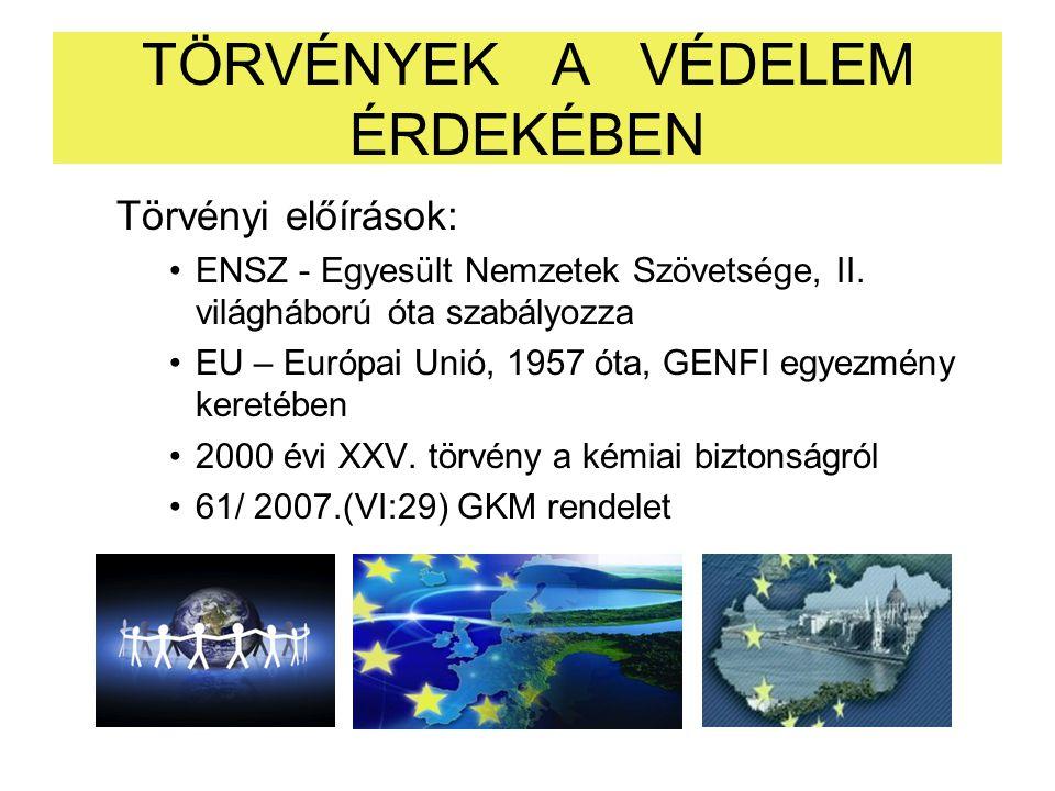 TÖRVÉNYEK A VÉDELEM ÉRDEKÉBEN Törvényi előírások: ENSZ - Egyesült Nemzetek Szövetsége, II. világháború óta szabályozza EU – Európai Unió, 1957 óta, GE